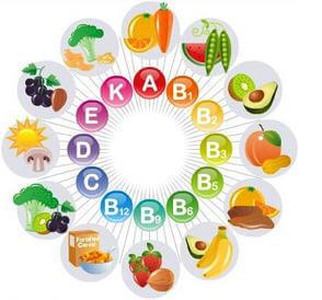 De que alimentos proceden las vitaminas