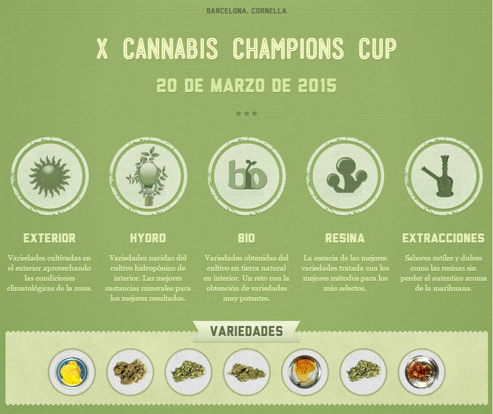 Cannabis Champions Cup 2015