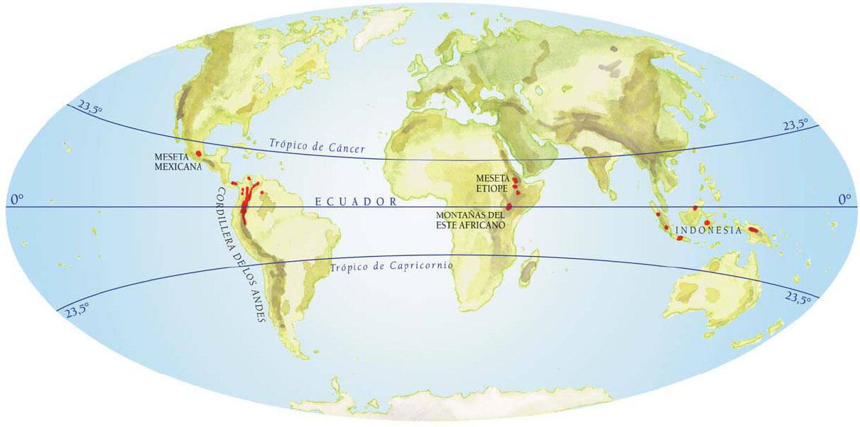 Zonas frías, tenmpladas y calientes del planeta