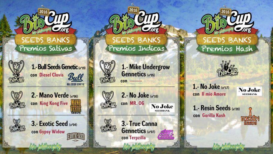 Ganadores Bio Cup 2016
