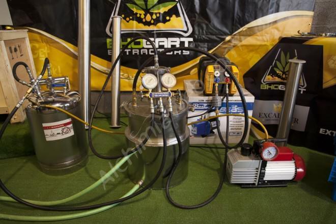 Sistema de extracción en circuito cerrado BhoGart
