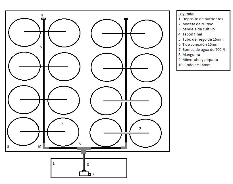 Croquis del riego automático para 16 plantas