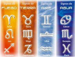 Grups de constel·lacions.