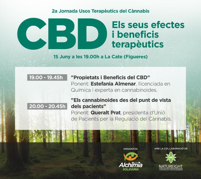 2a Jornada Usos Terapèutics del Cànnabis - Figueres