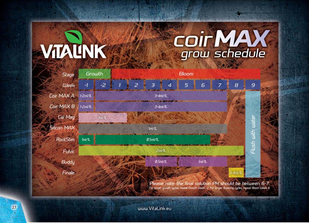 Feeding chart for Vitalink Coir Max
