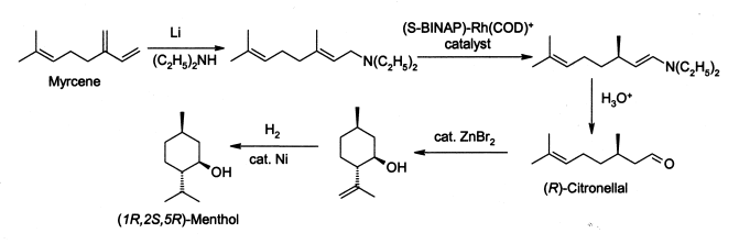 Synthesis of menthol from myrcene