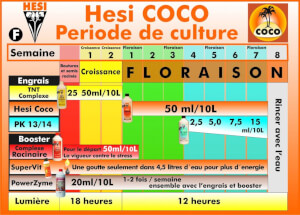 HESI TNT Growth Complex for soil and Coco - 1L