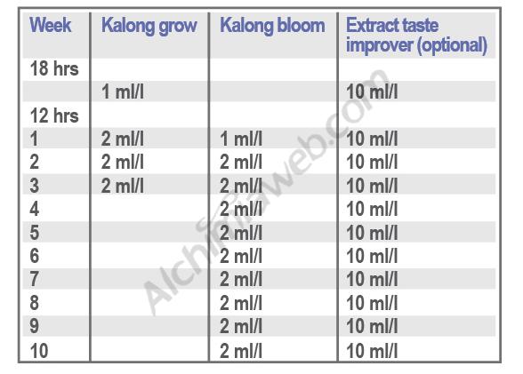 guanokalong-grow-liquido_2079_2_.jpg