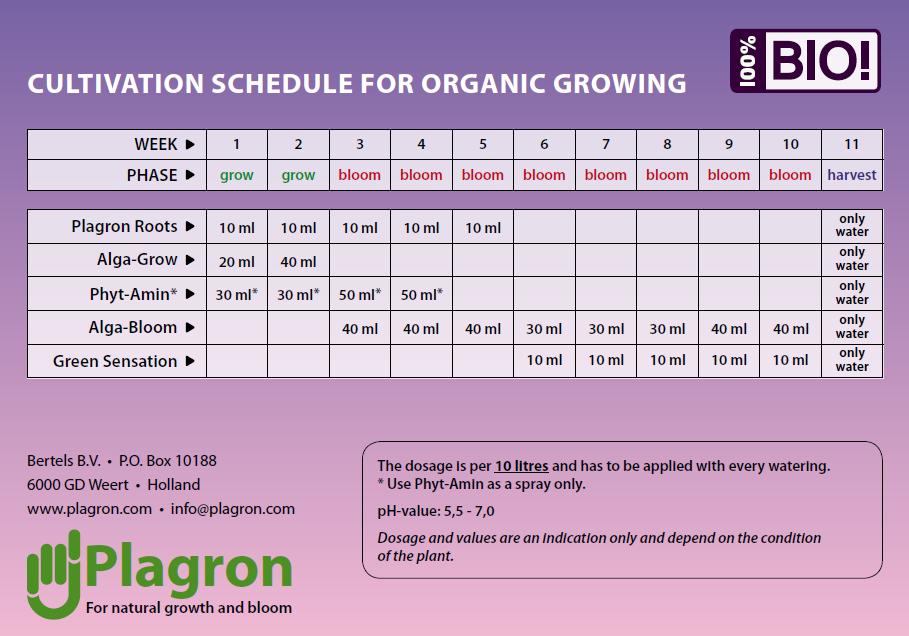 Programme arrosage plagron alga grow bloom discussions for Programme plagron